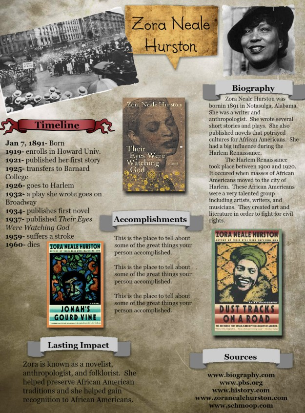 Zora Neale Hurston Biography 1