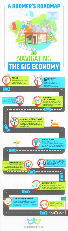 Boomer's Roadmap Navigating on the Gig Economy (2)