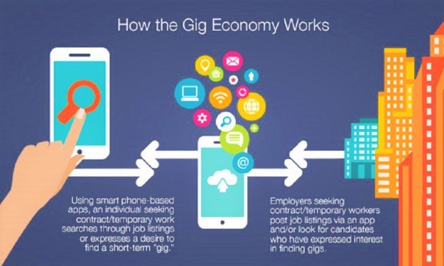 How the Gig Economy Works