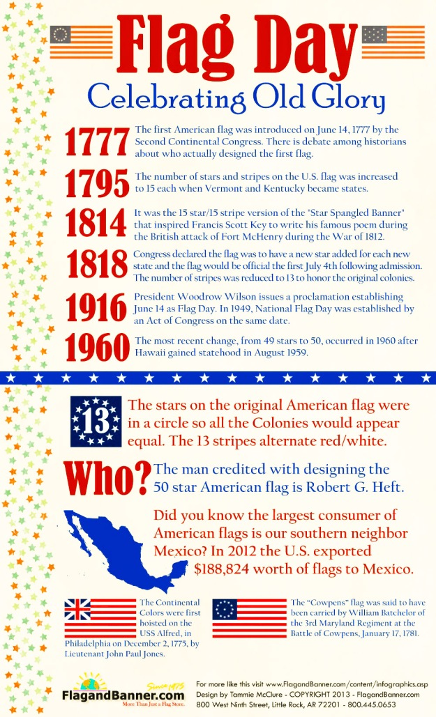 History of Flag Day