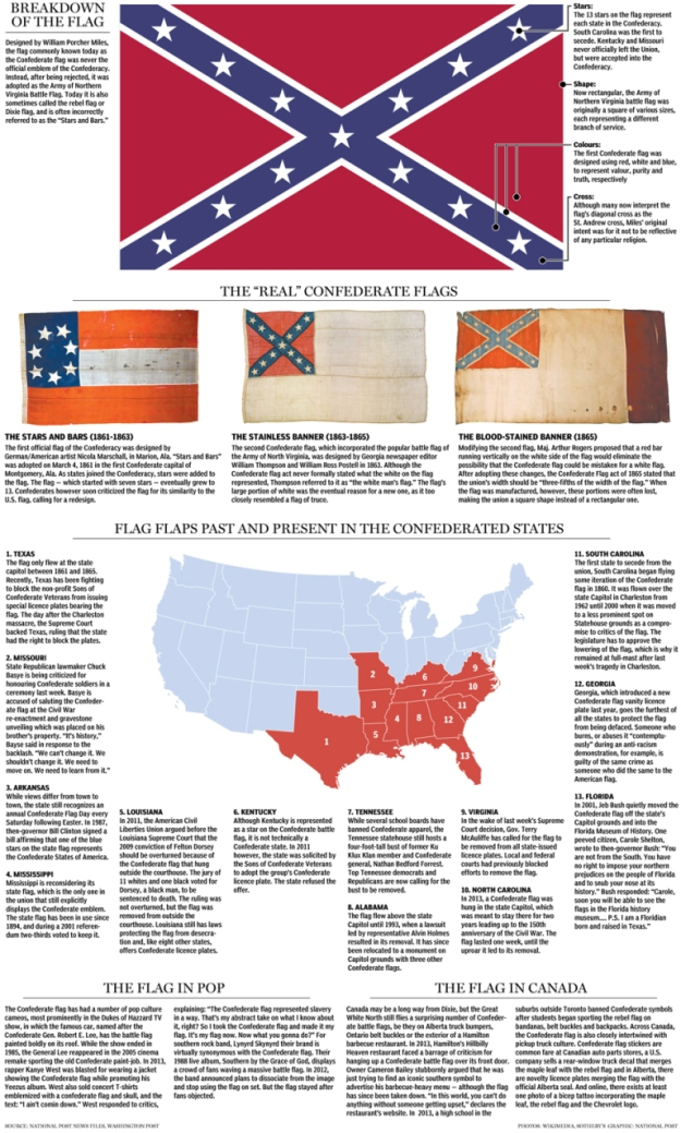 Southern Discomfort - A History of the Confederate Flag